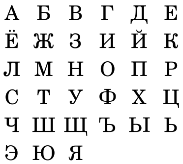 00Russian_Alphabet_3.svg
